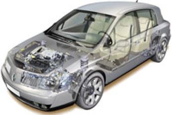 Seguridad activa y pasiva o como nos protege nuestro auto