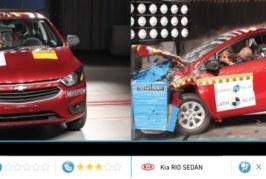 Seguridad en los autos: Cero estrellas para el Chevrolet Onix y el Kia Rio Sedán