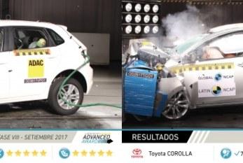 Seguridad en los autos: Polo y Corolla logran máxima calificación en seguridad con protección para peatones