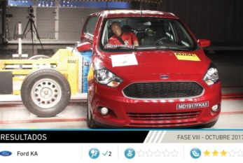 Seguridad en los autos: Cero estrellas para el Ford Ka en la última prueba de choque de Latin NCAP