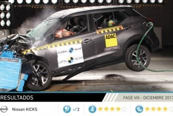Seguridad en los autos: Últimos resultados de Latin NCAP